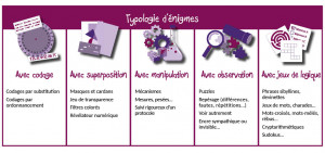 tableau-typologie